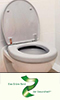 Dekubitus-Toilettensitz von Spahn